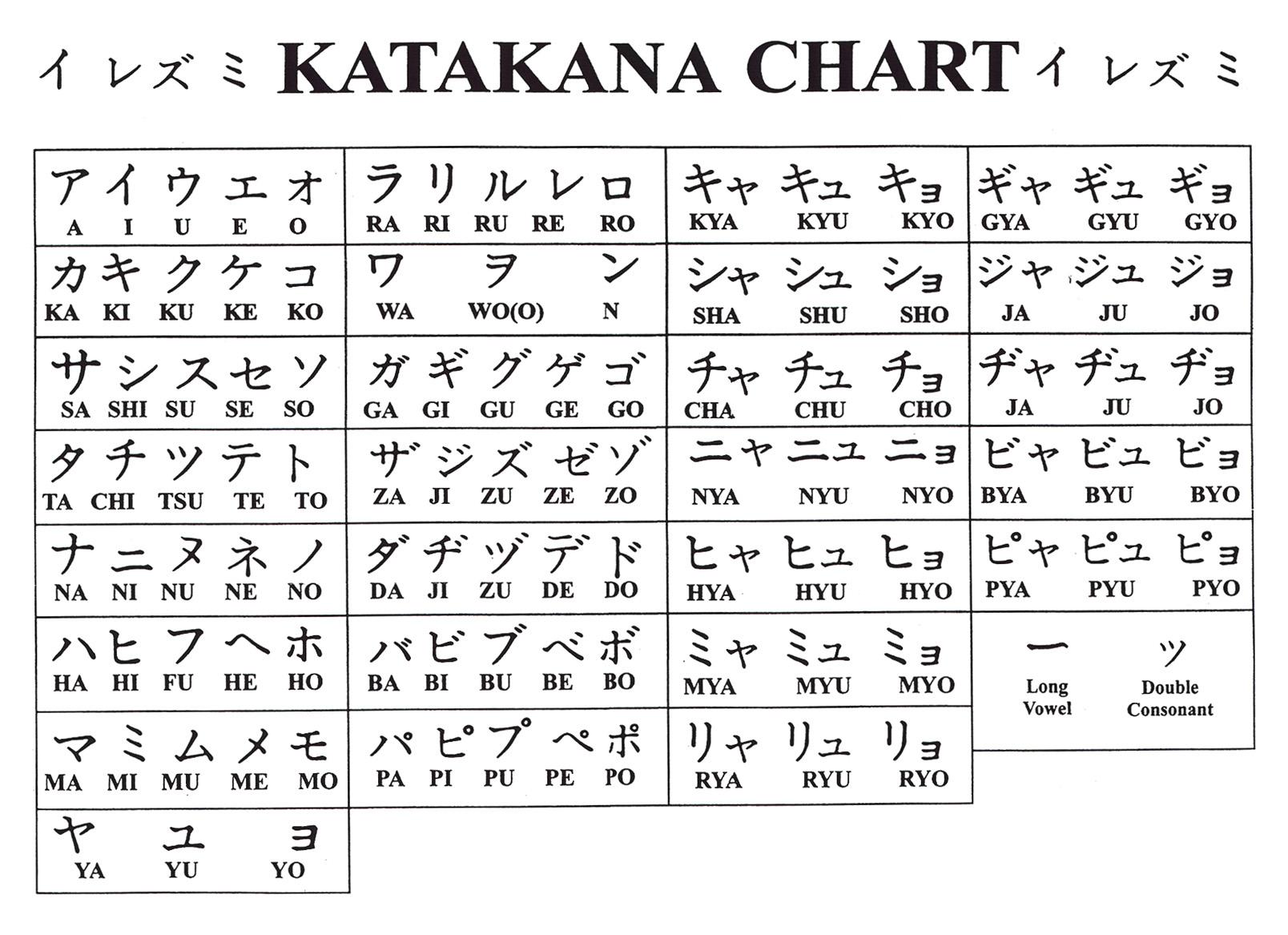 comment apprendre le japonais facilement